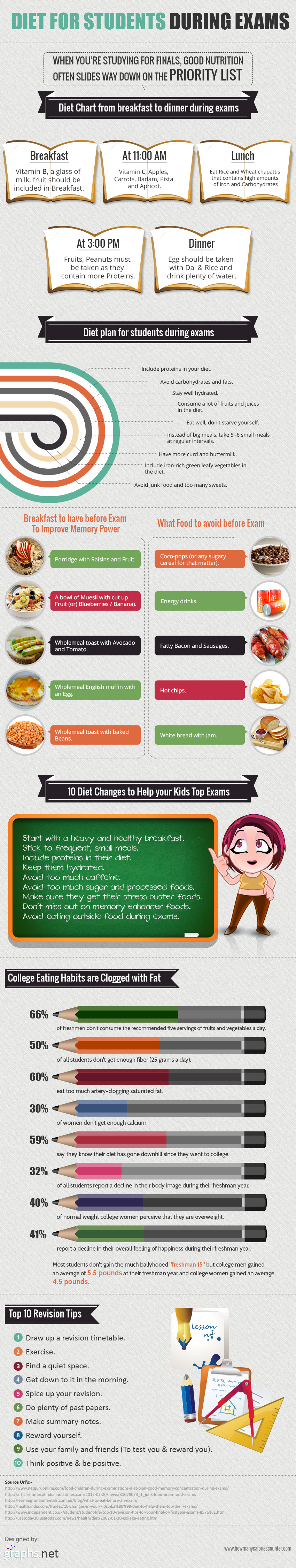 Diet-for-Students-during-exams